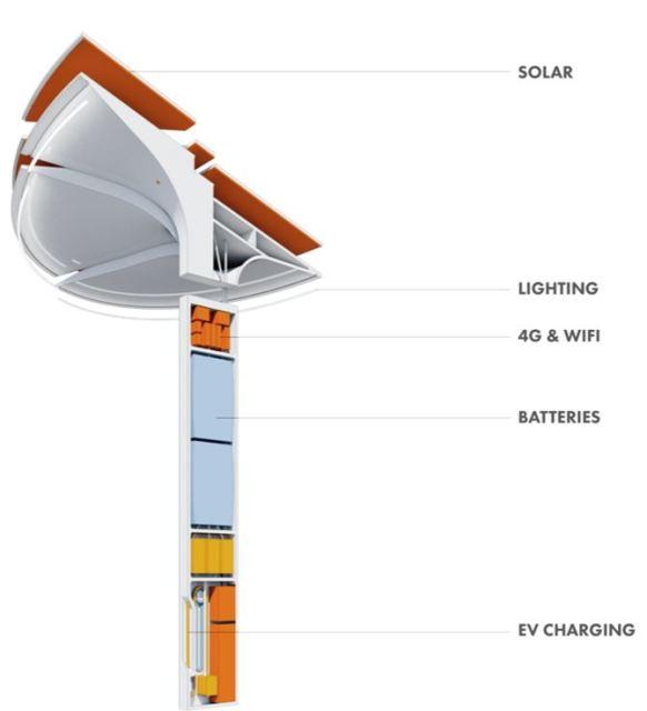 Futuristic Utility Pole